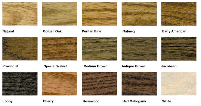 Hardwood Floor Refinishing Grand Rapids Mi
